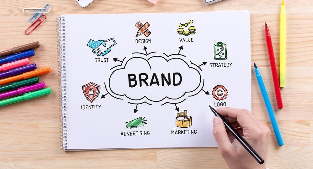 Creative Branding Exercises