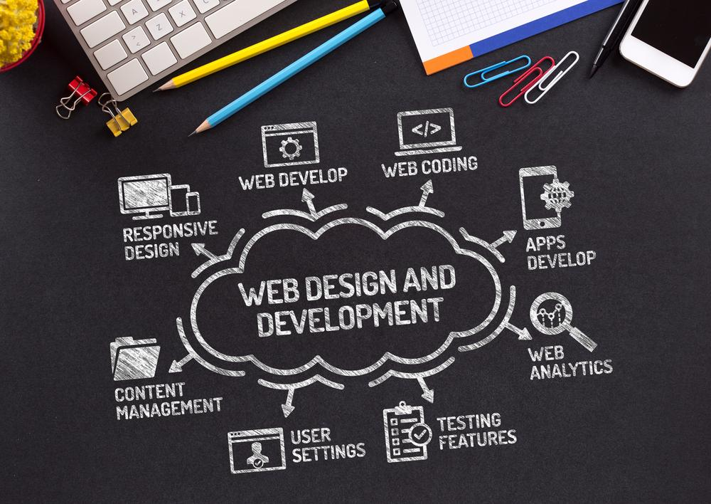 Affordable Website Development