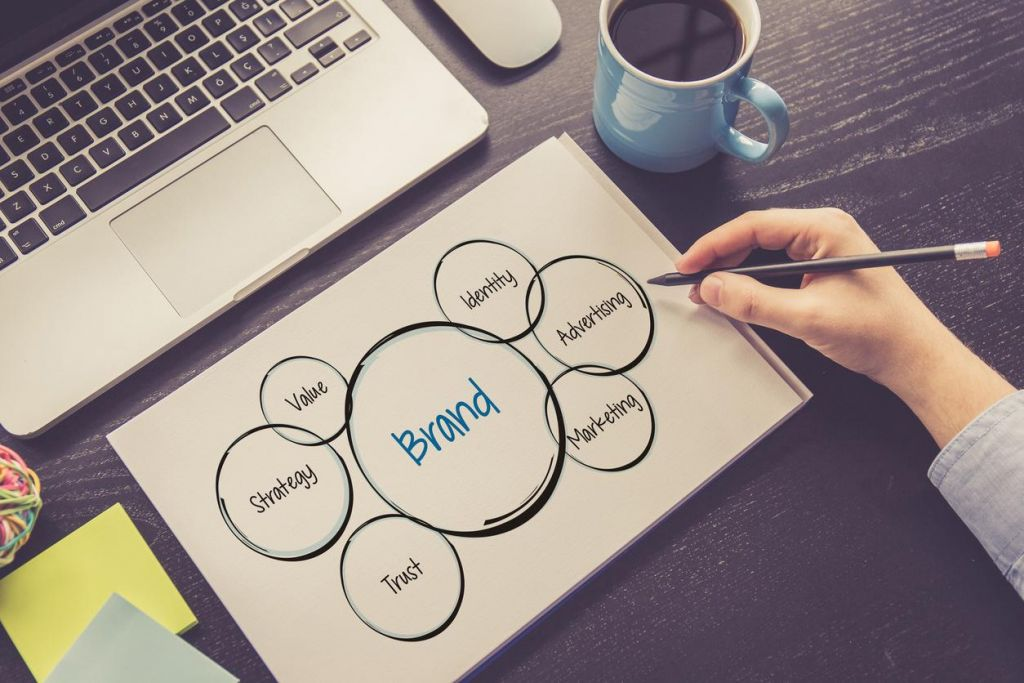 Branding Your Business on Social Media