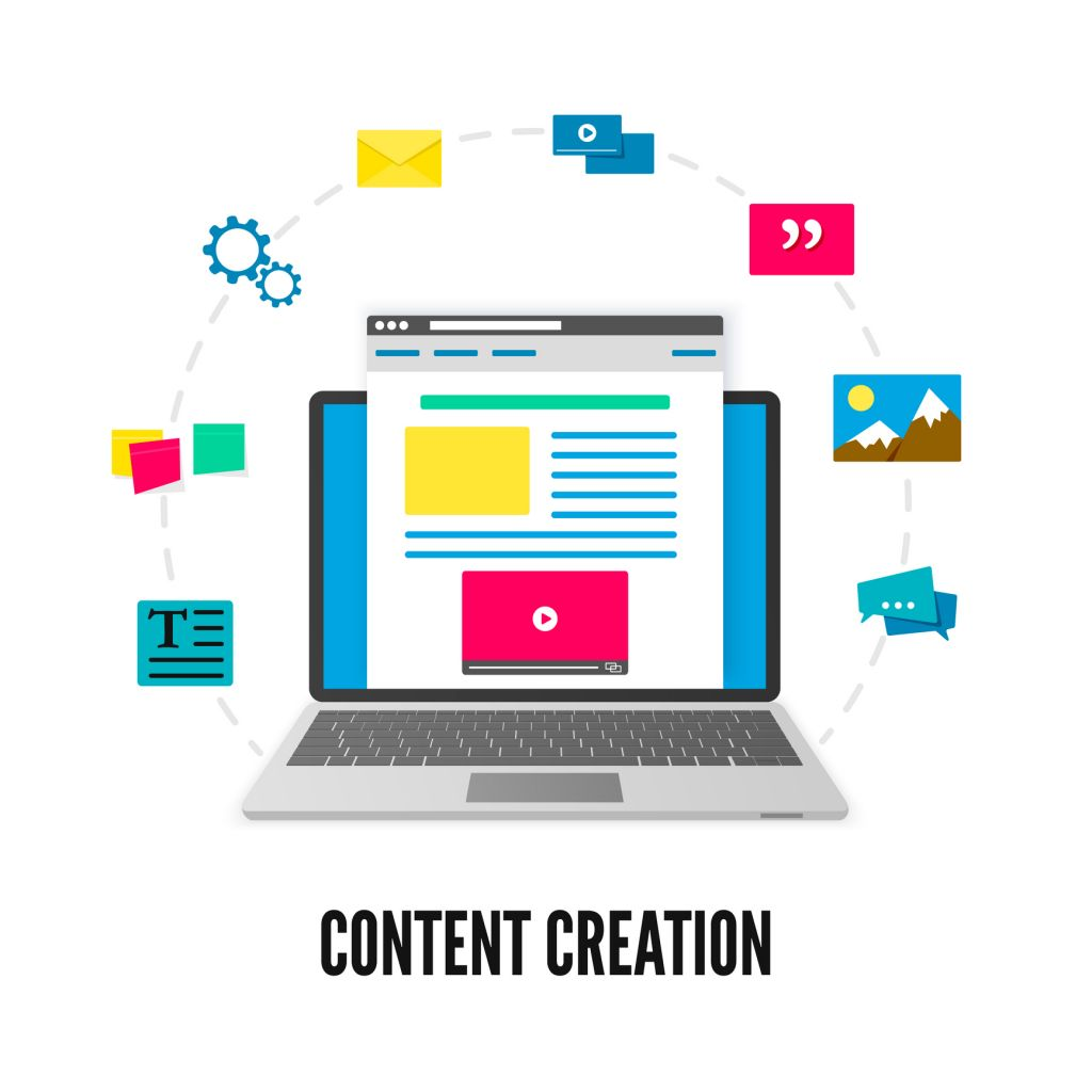 Content Marketing Strategy|Content Marketing Strategy