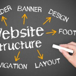 Effective Web Design Miami