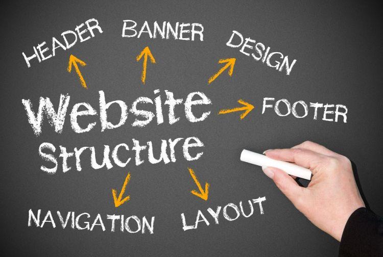 Effective Web Design Miami