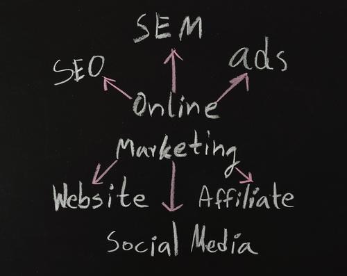 Miami Online Marketing