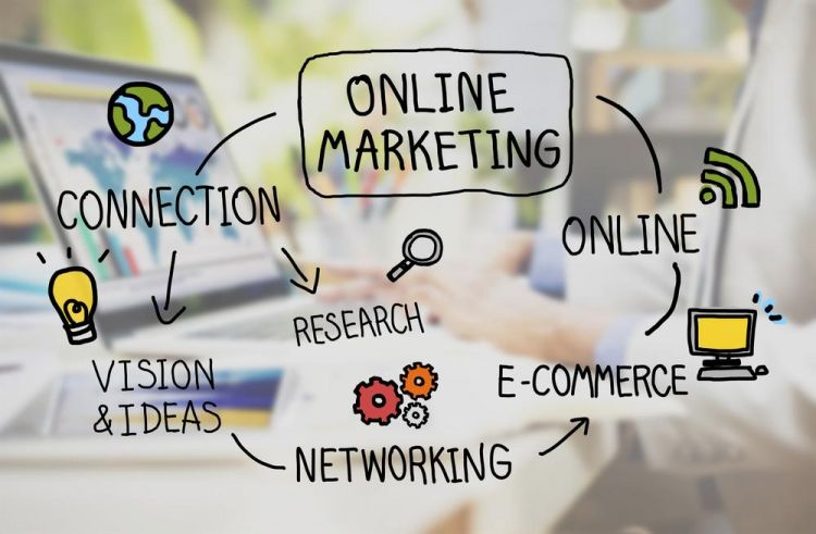 Online Marketing Consultation