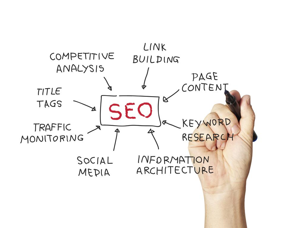 SEO Evaluation Free