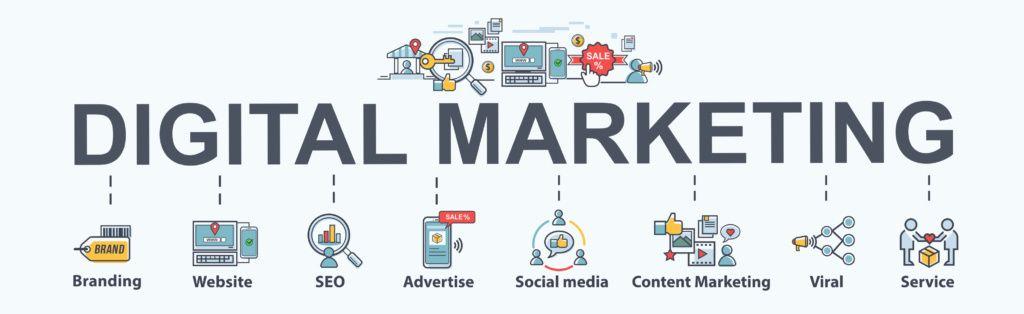 Social Media Branding Tip