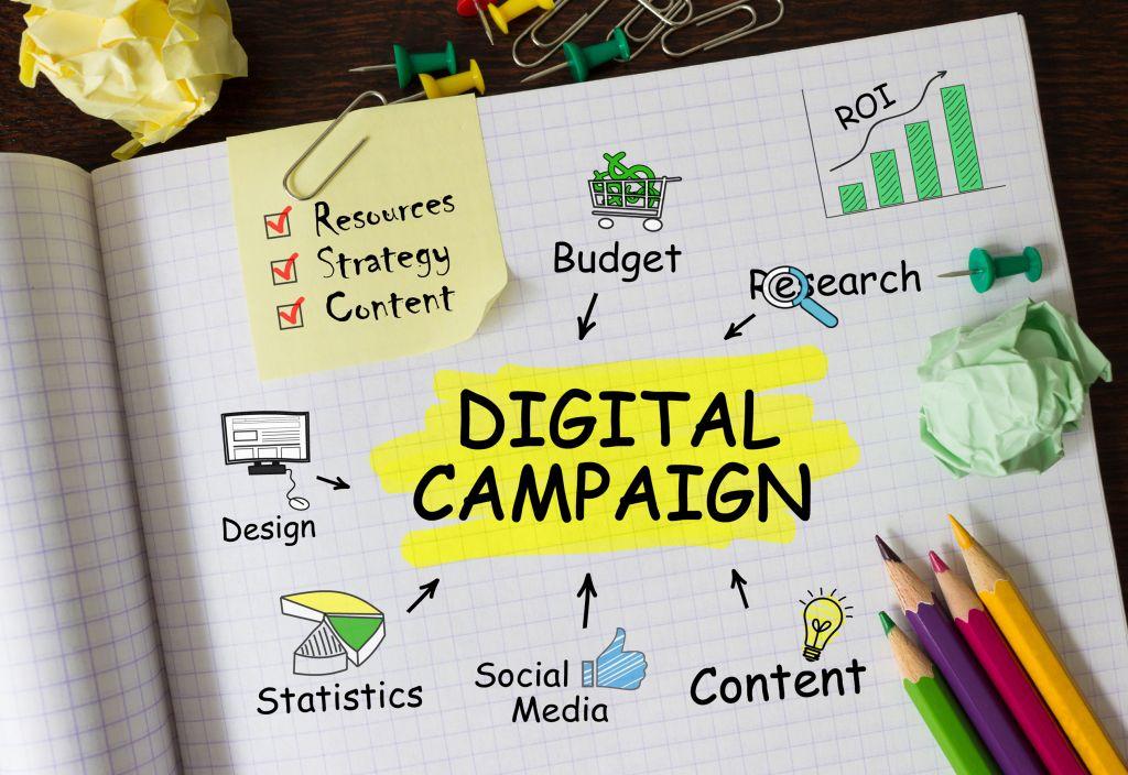 digital marketing agency in Miami