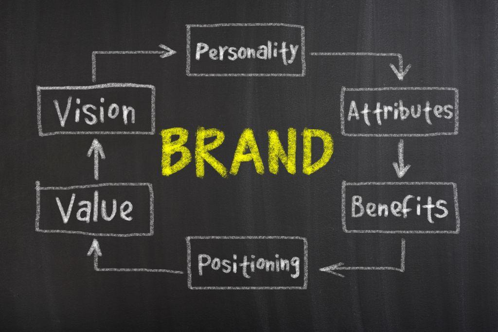 Brand Consulting in Miami