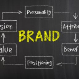 Brand Consulting in Miami|Brand Consulting in Miami|Brand Consulting in Miami|Brand Consulting in Miami