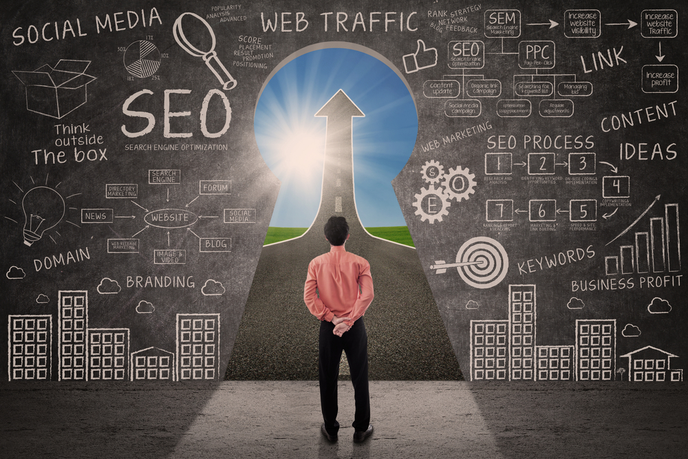 Expert SEO Marketing Services