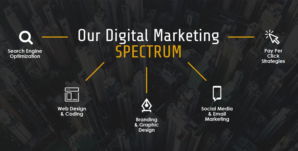 Digital-Marketing-Spectrum