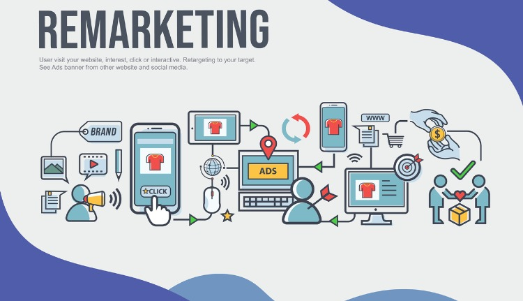 Targeted Search Marketing